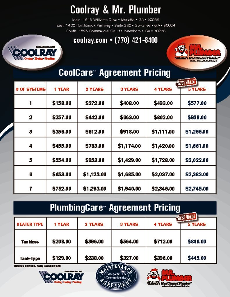 Coolray Coolcare Agreement Pricing Wrench Group